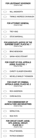 Shelby County 2018 Republican runoff sample ballot