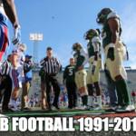 Internal debate: Should UAB football continue?